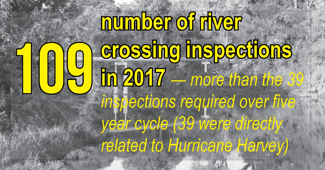 river inspections